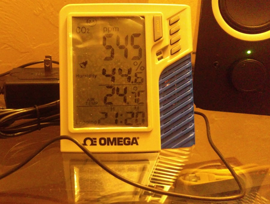 CO2_Meter
